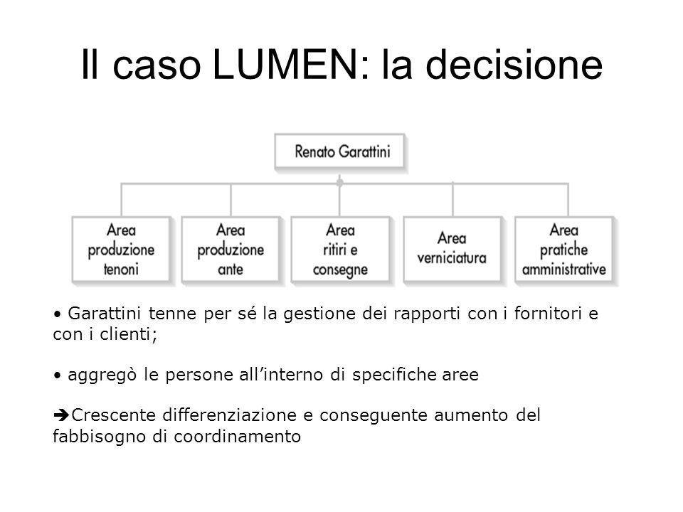Il caso LUMEN: la decisione Garattini tenne per sé la gestione dei rapporti con i fornitori e con i clienti; aggregò le persone allinterno di specific