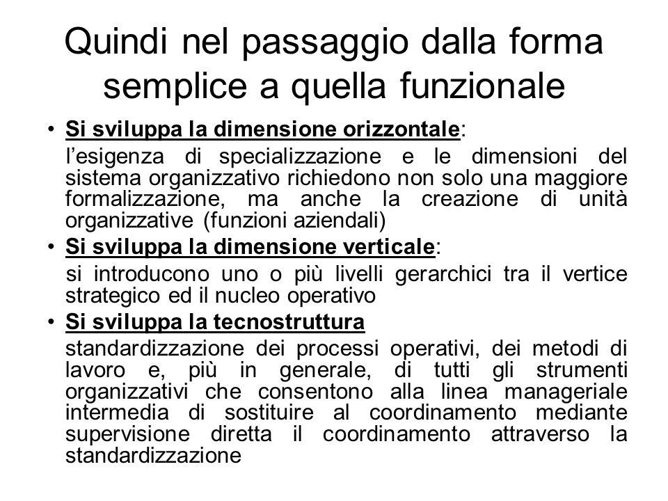 Quindi nel passaggio dalla forma semplice a quella funzionale Si sviluppa la dimensione orizzontale: lesigenza di specializzazione e le dimensioni del