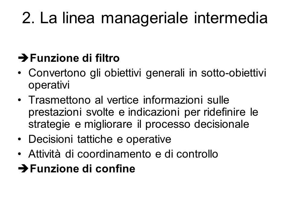 2. La linea manageriale intermedia Funzione di filtro Convertono gli obiettivi generali in sotto-obiettivi operativi Trasmettono al vertice informazio