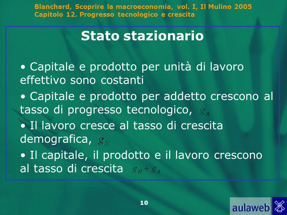 Blanchard, Scoprire la macroeconomia, vol. I, Il Mulino 2005 Capitolo 12. Progresso tecnologico e crescita 10 Stato stazionario Capitale e prodotto pe