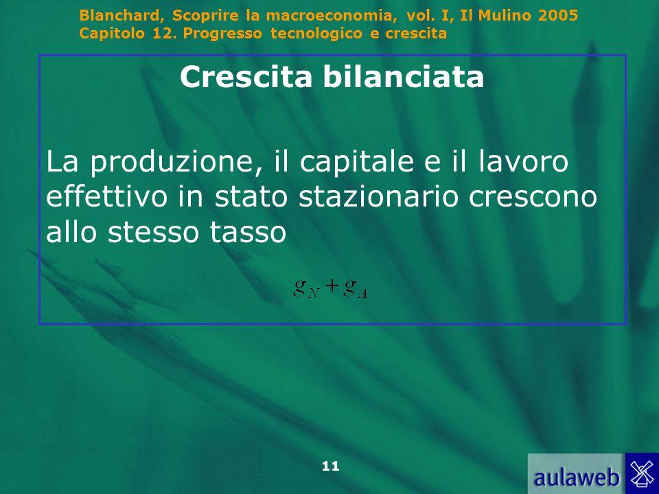 Blanchard, Scoprire la macroeconomia, vol. I, Il Mulino 2005 Capitolo 12. Progresso tecnologico e crescita 11 Crescita bilanciata La produzione, il ca