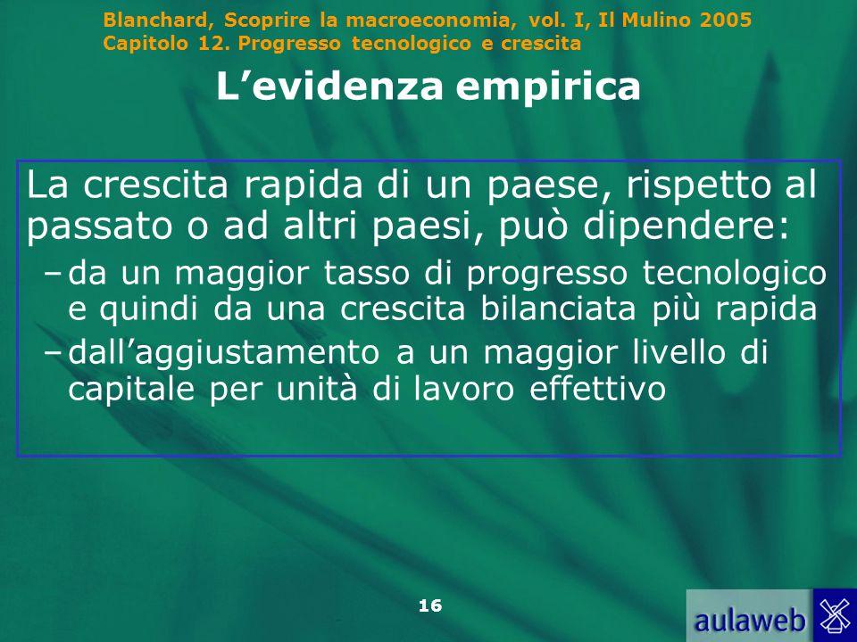 Blanchard, Scoprire la macroeconomia, vol. I, Il Mulino 2005 Capitolo 12. Progresso tecnologico e crescita 16 Levidenza empirica La crescita rapida di