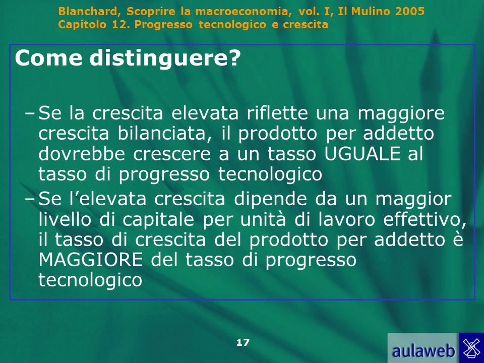 Blanchard, Scoprire la macroeconomia, vol. I, Il Mulino 2005 Capitolo 12. Progresso tecnologico e crescita 17 Come distinguere? –Se la crescita elevat