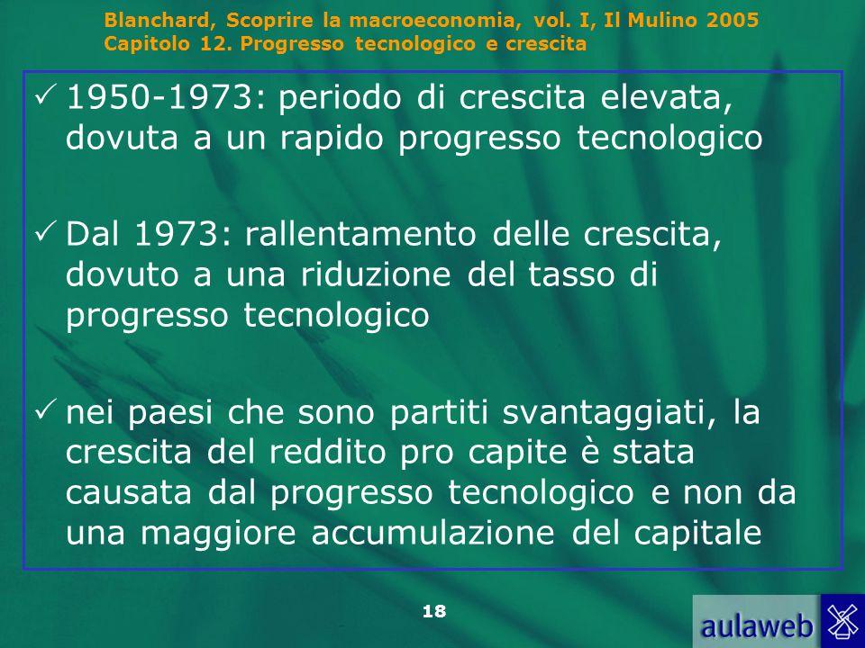 Blanchard, Scoprire la macroeconomia, vol. I, Il Mulino 2005 Capitolo 12. Progresso tecnologico e crescita 18 1950-1973: periodo di crescita elevata,