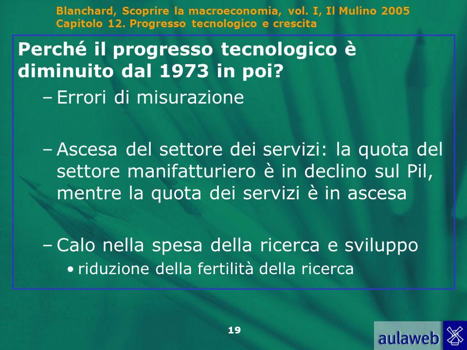Blanchard, Scoprire la macroeconomia, vol. I, Il Mulino 2005 Capitolo 12. Progresso tecnologico e crescita 19 Perché il progresso tecnologico è diminu