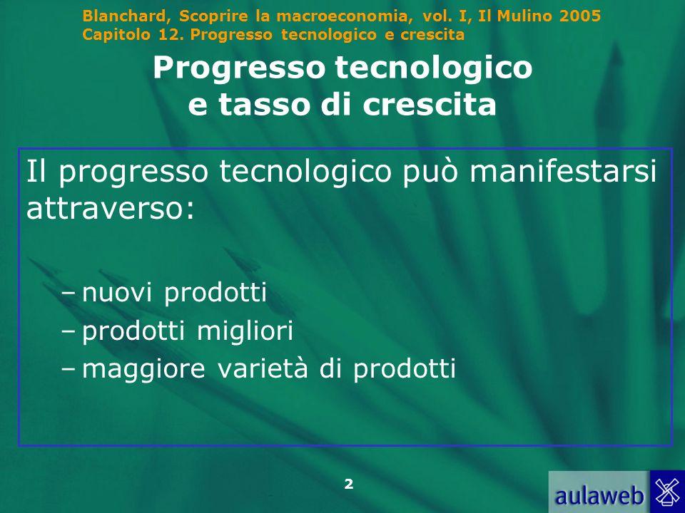 Blanchard, Scoprire la macroeconomia, vol. I, Il Mulino 2005 Capitolo 12. Progresso tecnologico e crescita 2 Progresso tecnologico e tasso di crescita