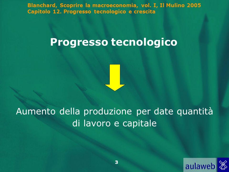 Blanchard, Scoprire la macroeconomia, vol. I, Il Mulino 2005 Capitolo 12. Progresso tecnologico e crescita 3 Aumento della produzione per date quantit