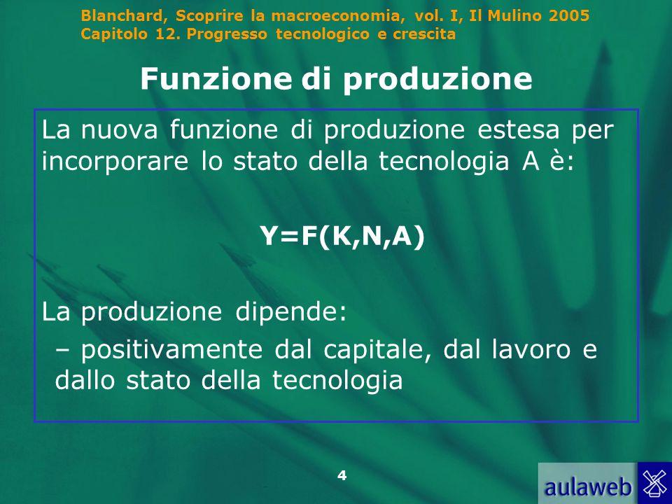 Blanchard, Scoprire la macroeconomia, vol. I, Il Mulino 2005 Capitolo 12. Progresso tecnologico e crescita 4 Funzione di produzione La nuova funzione