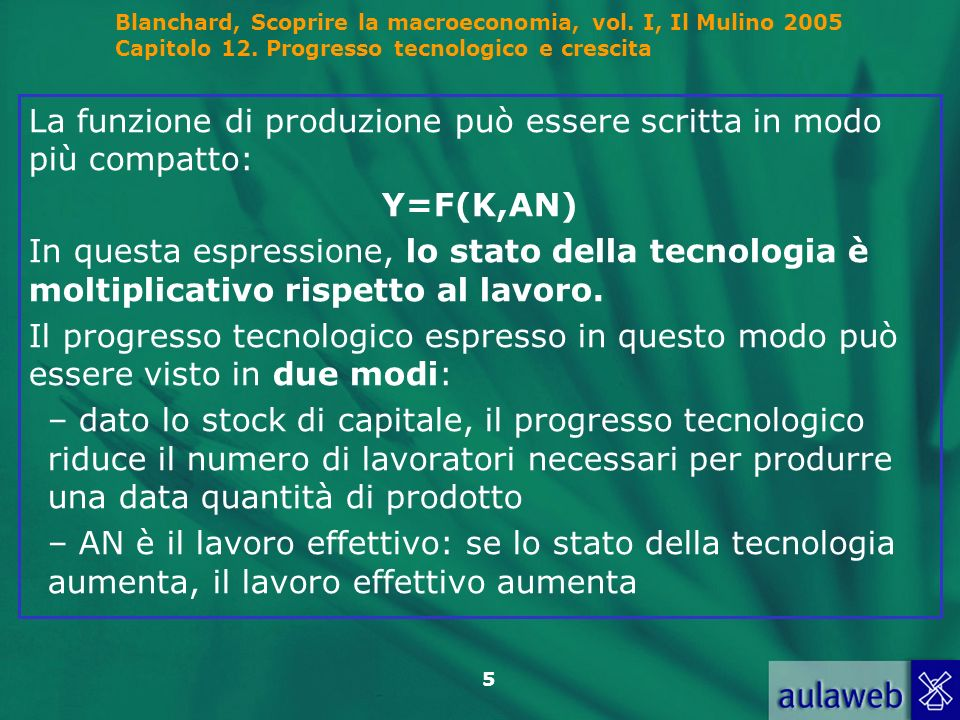 Blanchard, Scoprire la macroeconomia, vol. I, Il Mulino 2005 Capitolo 12. Progresso tecnologico e crescita 5 La funzione di produzione può essere scri