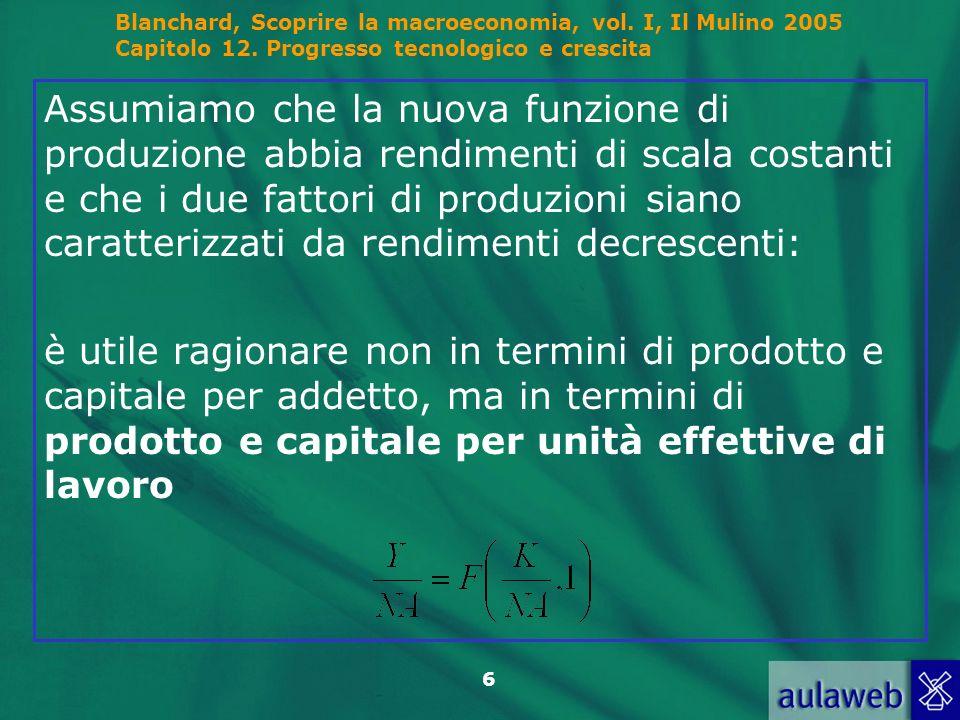 Blanchard, Scoprire la macroeconomia, vol. I, Il Mulino 2005 Capitolo 12. Progresso tecnologico e crescita 6 Assumiamo che la nuova funzione di produz