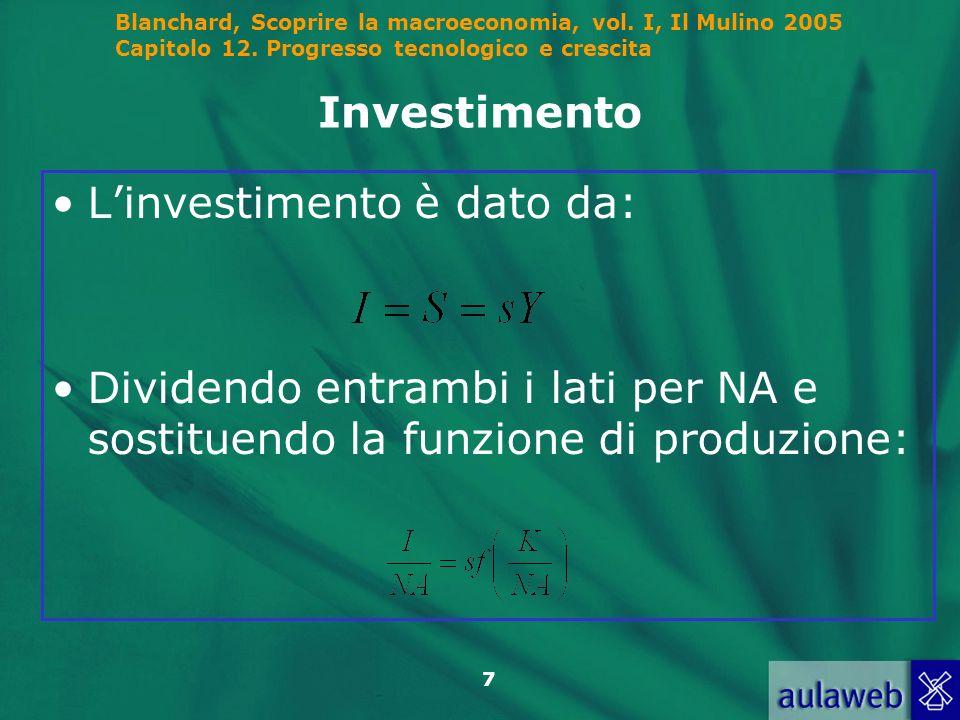 Blanchard, Scoprire la macroeconomia, vol. I, Il Mulino 2005 Capitolo 12. Progresso tecnologico e crescita 7 Investimento Linvestimento è dato da: Div