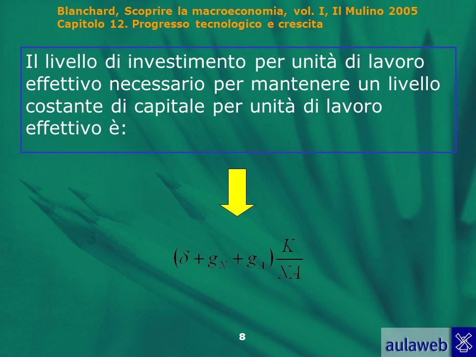 Blanchard, Scoprire la macroeconomia, vol. I, Il Mulino 2005 Capitolo 12. Progresso tecnologico e crescita 8 Il livello di investimento per unità di l