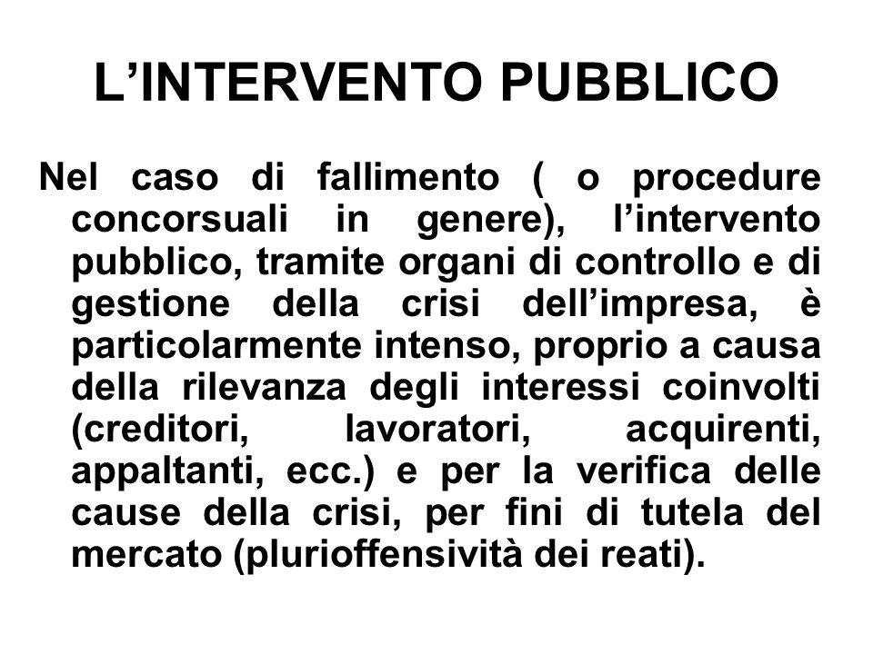 LINTERVENTO PUBBLICO Nel caso di fallimento ( o procedure concorsuali in genere), lintervento pubblico, tramite organi di controllo e di gestione dell