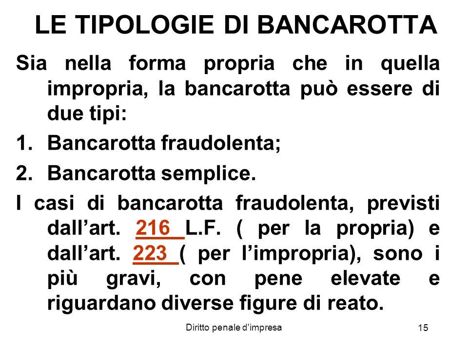 Diritto penale d'impresa 15 LE TIPOLOGIE DI BANCAROTTA Sia nella forma propria che in quella impropria, la bancarotta può essere di due tipi: 1.Bancar