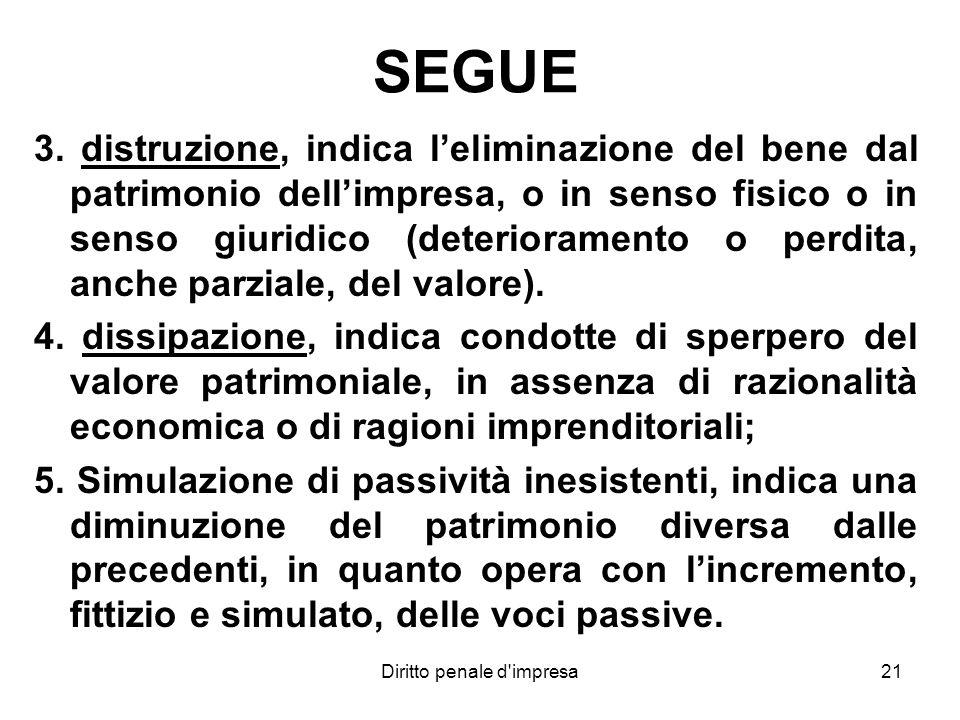 21 SEGUE 3. distruzione, indica leliminazione del bene dal patrimonio dellimpresa, o in senso fisico o in senso giuridico (deterioramento o perdita, a