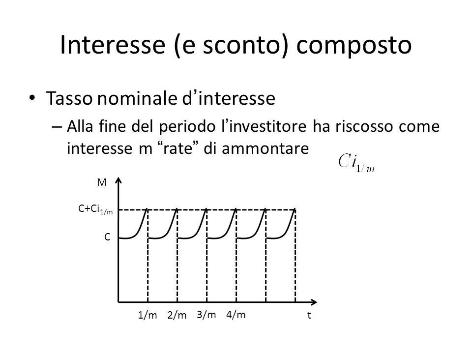 Interesse (e sconto) composto Tasso nominale dinteresse – Alla fine del periodo linvestitore ha riscosso come interesse m rate di ammontare M C C+Ci 1/m 1/m2/m 3/m4/m t