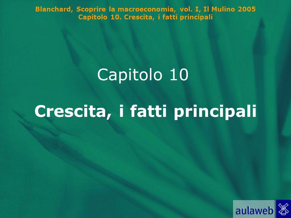 Blanchard, Scoprire la macroeconomia, vol. I, Il Mulino 2005 Capitolo 10. Crescita, i fatti principali Capitolo 10 Crescita, i fatti principali
