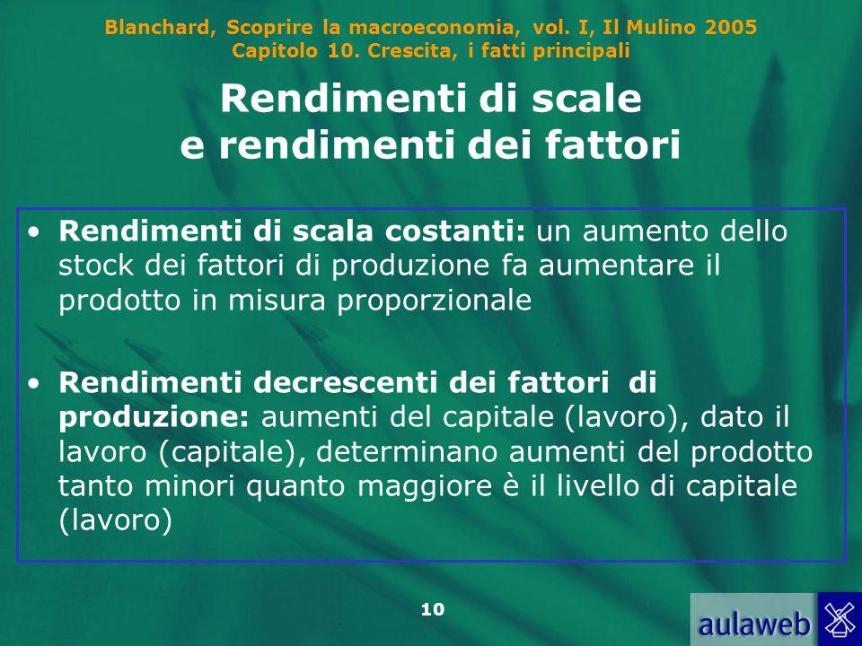 Blanchard, Scoprire la macroeconomia, vol. I, Il Mulino 2005 Capitolo 10. Crescita, i fatti principali 10 Rendimenti di scale e rendimenti dei fattori