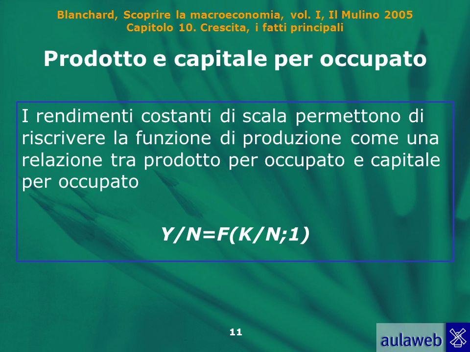 Blanchard, Scoprire la macroeconomia, vol. I, Il Mulino 2005 Capitolo 10. Crescita, i fatti principali 11 Prodotto e capitale per occupato I rendiment