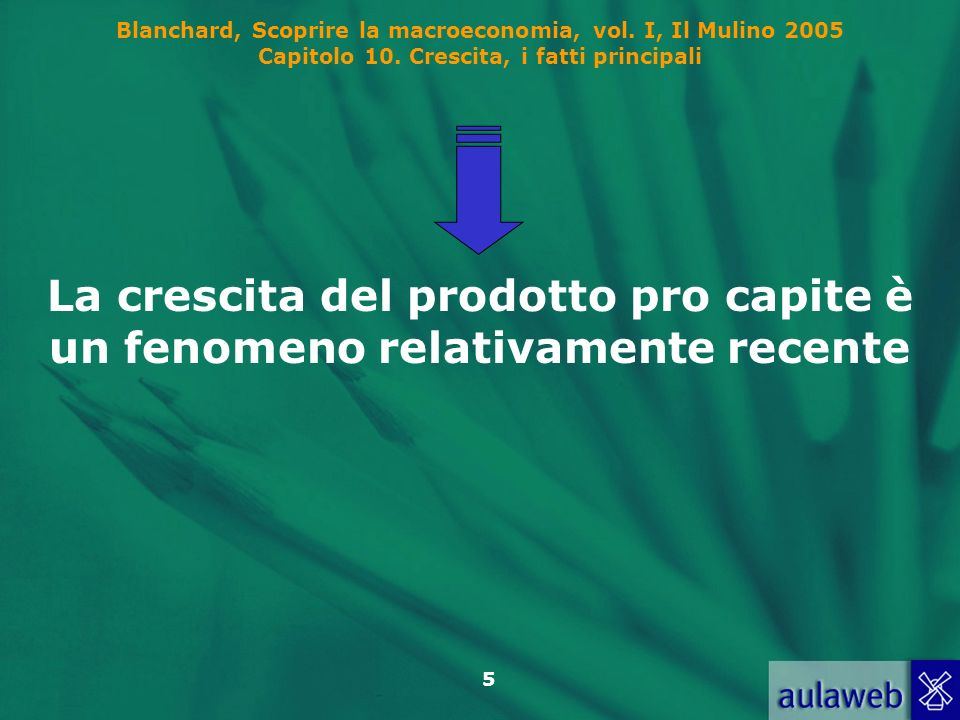 Blanchard, Scoprire la macroeconomia, vol. I, Il Mulino 2005 Capitolo 10. Crescita, i fatti principali 5 La crescita del prodotto pro capite è un feno