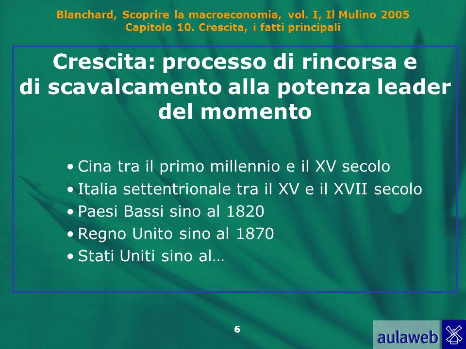 Blanchard, Scoprire la macroeconomia, vol. I, Il Mulino 2005 Capitolo 10. Crescita, i fatti principali 6 Crescita: processo di rincorsa e di scavalcam