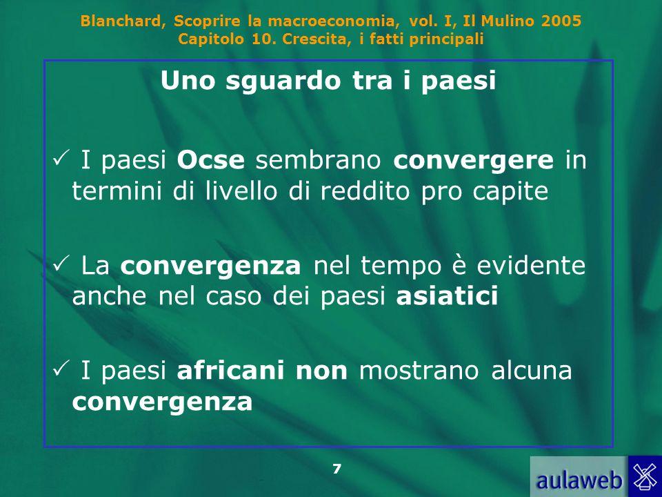Blanchard, Scoprire la macroeconomia, vol. I, Il Mulino 2005 Capitolo 10. Crescita, i fatti principali 7 Uno sguardo tra i paesi I paesi Ocse sembrano