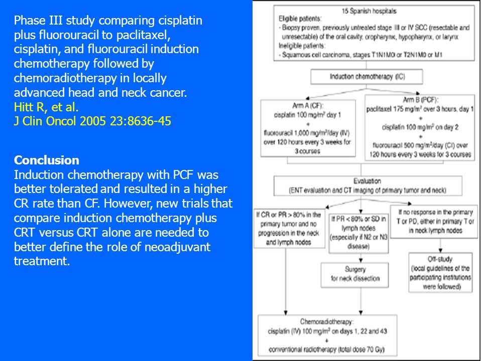 Phase III study comparing cisplatin plus fluorouracil to paclitaxel, cisplatin, and fluorouracil induction chemotherapy followed by chemoradiotherapy