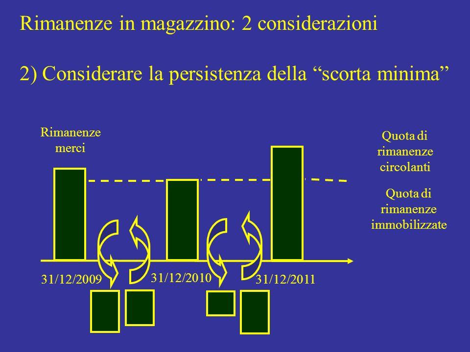 Rimanenze in magazzino: 2 considerazioni 2) Considerare la persistenza della scorta minima 31/12/2009 31/12/2010 Rimanenze merci 31/12/2011 Quota di rimanenze immobilizzate Quota di rimanenze circolanti