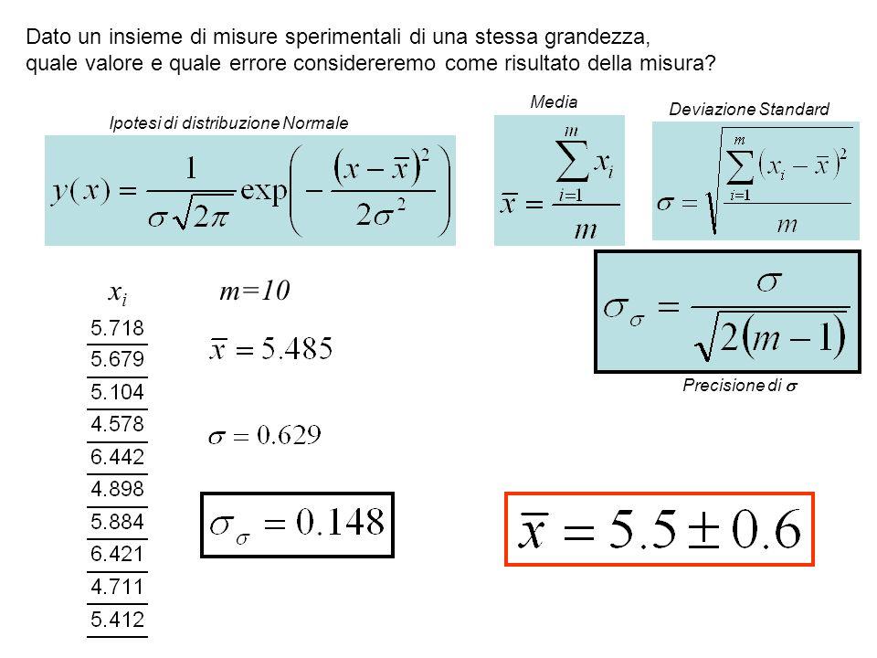 Dato un insieme di misure sperimentali di una stessa grandezza, quale valore e quale errore considereremo come risultato della misura? xixi m=10 Ipote