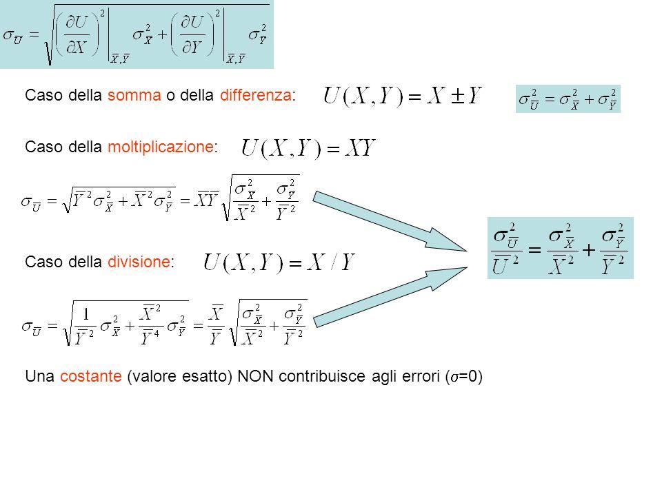 Cifre significative Quando si hanno valori sperimentali di cui NON si conosce la precisione, lultima cifra significativa la si considera con lerrore di + 1 12.48 12.48 + 0.01 20.0 20.0 + 0.1 20 20 + 1