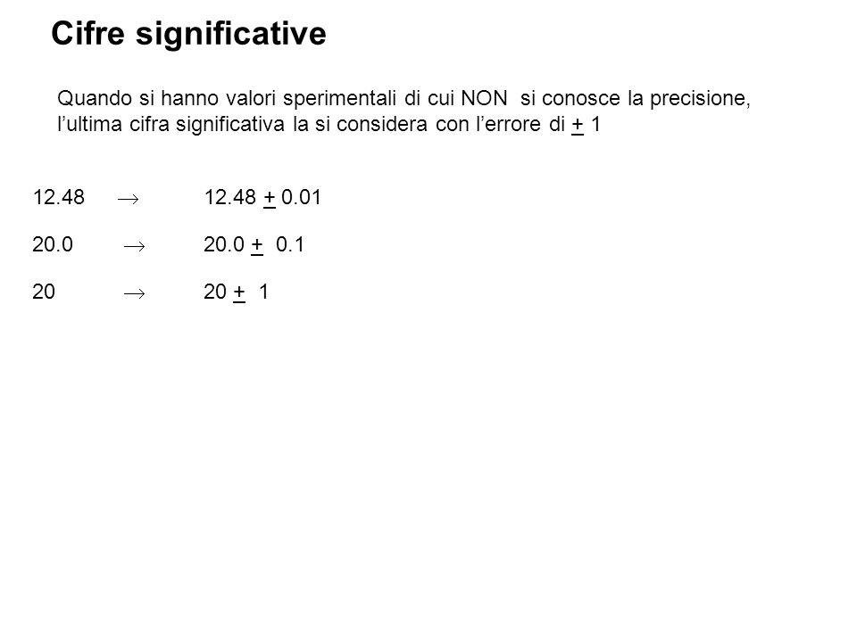 Cifre significative Quando si eseguono operazioni semplici (+ - x / ) con grandezze sperimentali di cui NON si conosce la precisione, valgono due regole empiriche: 2) Nelle moltiplicazioni e divisioni, si arrotonda il risultato al numero di cifre siginificative del termine che di queste cifre ne ha meno.