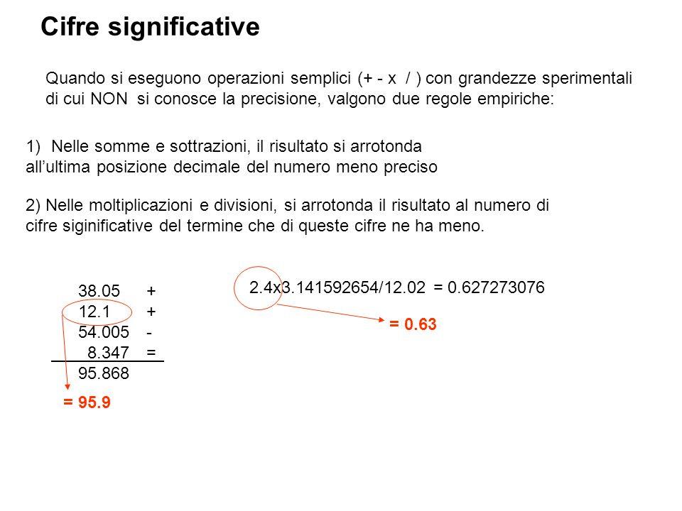Cifre significative Quando si eseguono operazioni semplici (+ - x / ) con grandezze sperimentali di cui NON si conosce la precisione, valgono due rego