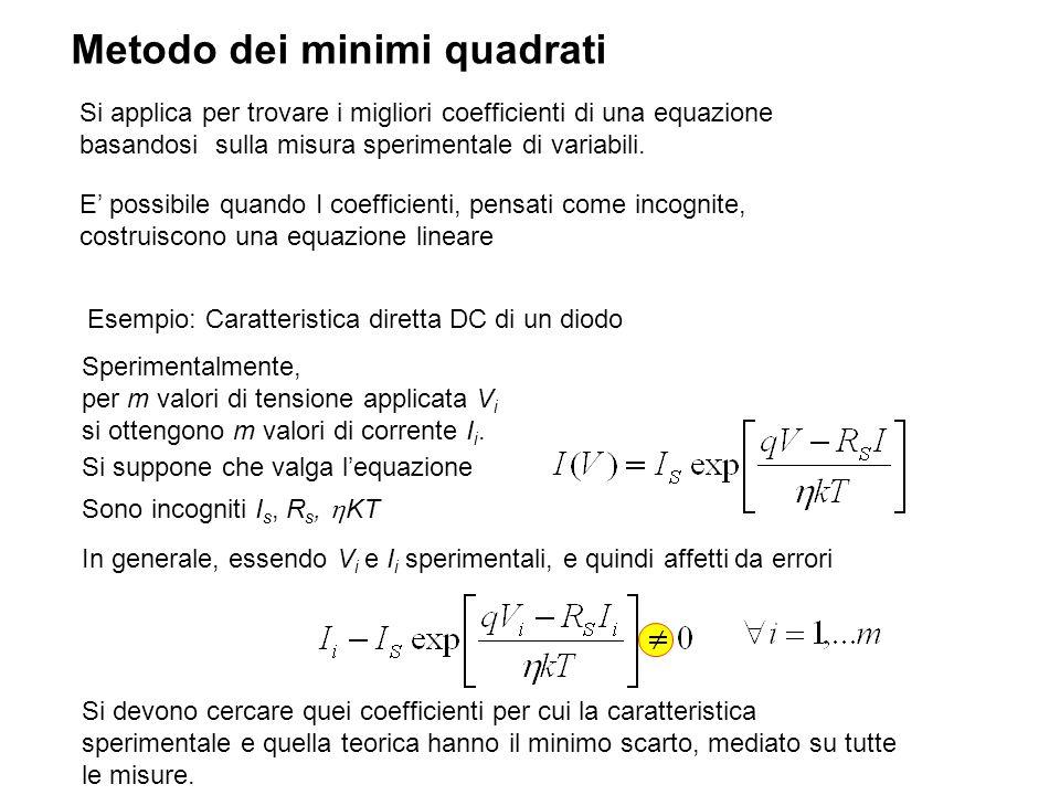 Metodo dei minimi quadrati Si applica per trovare i migliori coefficienti di una equazione basandosi sulla misura sperimentale di variabili. E possibi