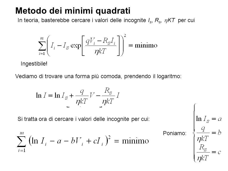 Metodo dei minimi quadrati In teoria, basterebbe cercare i valori delle incognite I s, R s, KT per cui Ingestibile! Vediamo di trovare una forma più c