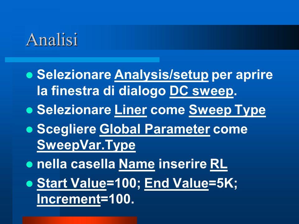Analisi Selezionare Analysis/setup per aprire la finestra di dialogo DC sweep. Selezionare Liner come Sweep Type Scegliere Global Parameter come Sweep