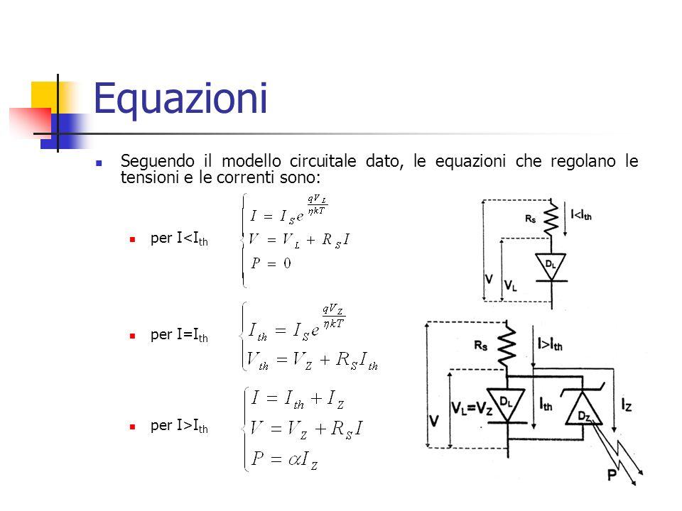 Rappresentazione Grafica Supponiamo di avere un LASER con queste caratteristiche η=2 V Z =0.9 V I th =20 mA R S =2 La I S si può ricavare da questi dati usando le formule viste in precedenza