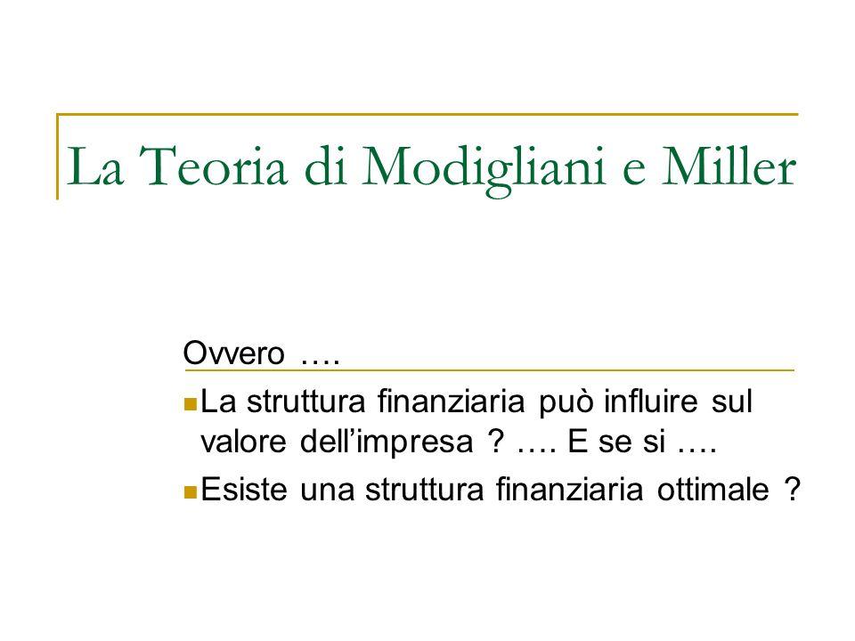 La Teoria di Modigliani e Miller Ovvero ….