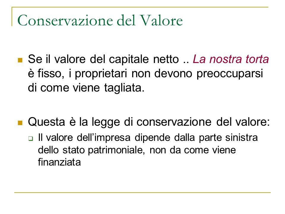 Conservazione del Valore Se il valore del capitale netto..