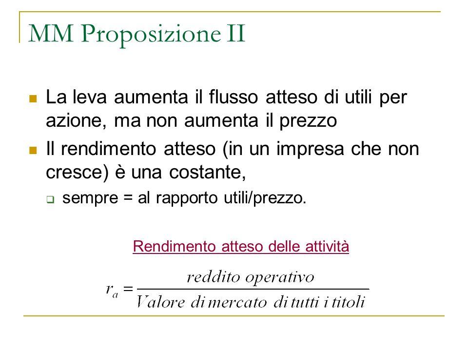 MM Proposizione II La leva aumenta il flusso atteso di utili per azione, ma non aumenta il prezzo Il rendimento atteso (in un impresa che non cresce) è una costante, sempre = al rapporto utili/prezzo.