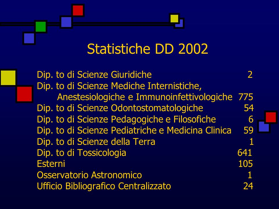 Statistiche DD 2002 Dip.to di Scienze Giuridiche 2 Dip.