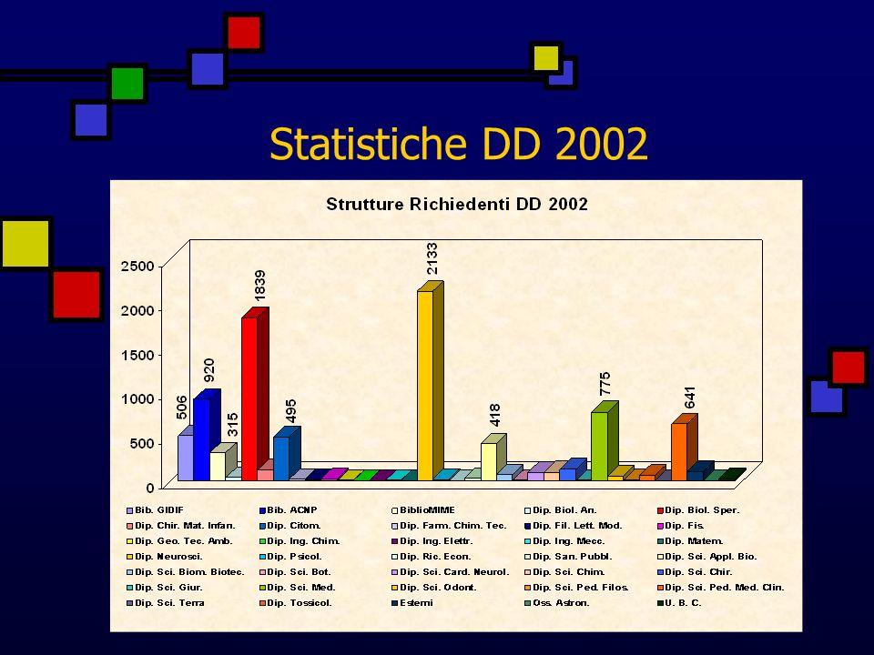 Statistiche DD 2002