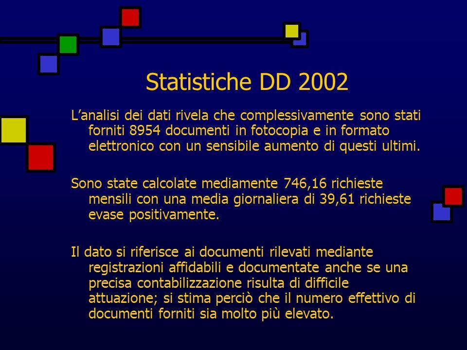 Statistiche DD 2002 Tab.