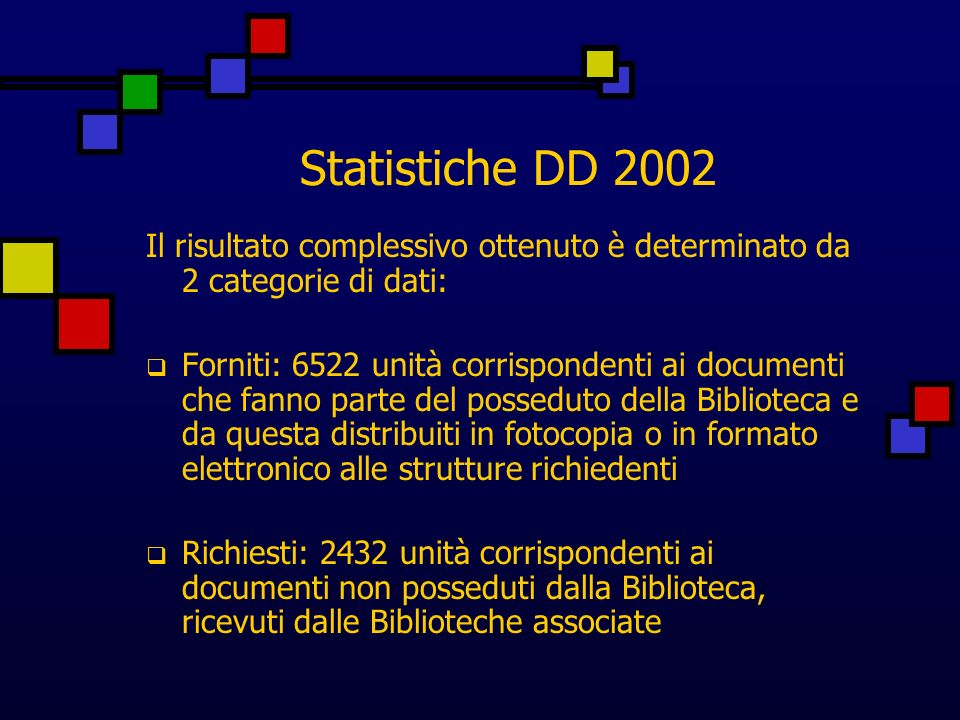 Statistiche DD 2002 Il risultato complessivo ottenuto è determinato da 2 categorie di dati: Forniti: 6522 unità corrispondenti ai documenti che fanno parte del posseduto della Biblioteca e da questa distribuiti in fotocopia o in formato elettronico alle strutture richiedenti Richiesti: 2432 unità corrispondenti ai documenti non posseduti dalla Biblioteca, ricevuti dalle Biblioteche associate
