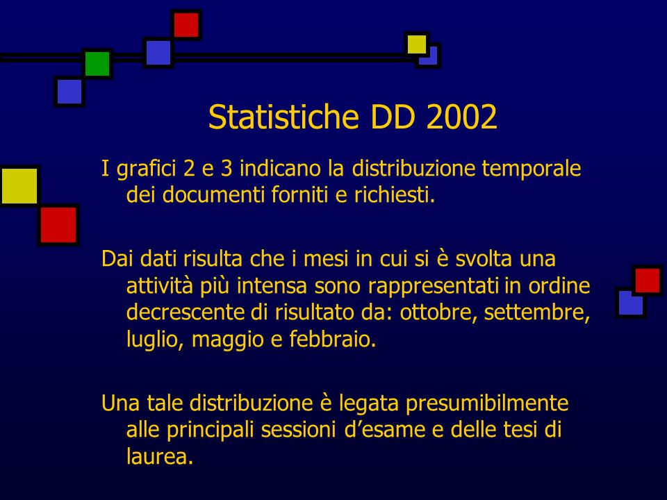 Statistiche DD 2002 I grafici 2 e 3 indicano la distribuzione temporale dei documenti forniti e richiesti.