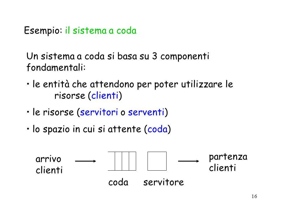 16 Esempio: il sistema a coda Un sistema a coda si basa su 3 componenti fondamentali: le entità che attendono per poter utilizzare le risorse (clienti) le risorse (servitori o serventi) lo spazio in cui si attente (coda) arrivo clienti partenza clienti codaservitore