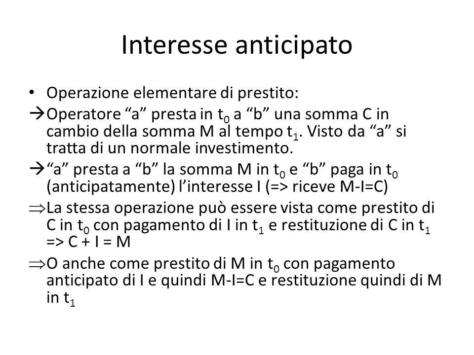 Interesse anticipato Operazione elementare di prestito: Operatore a presta in t 0 a b una somma C in cambio della somma M al tempo t 1. Visto da a si
