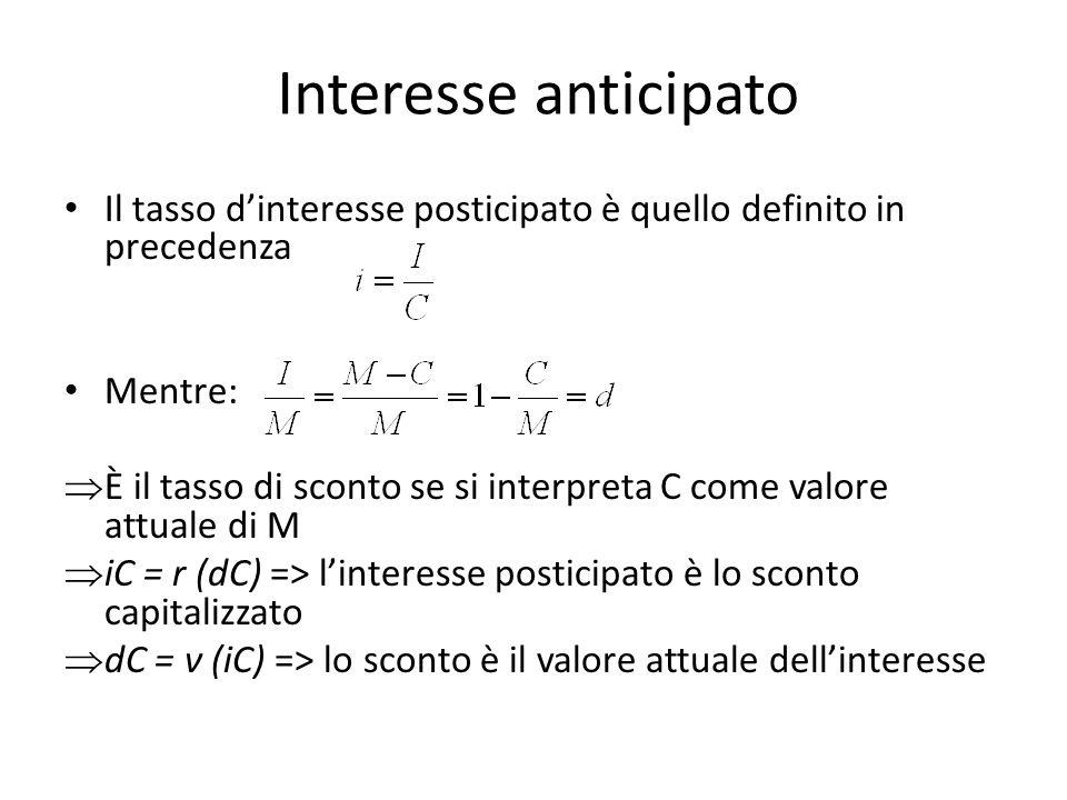 Interesse anticipato Il tasso dinteresse posticipato è quello definito in precedenza Mentre: È il tasso di sconto se si interpreta C come valore attua