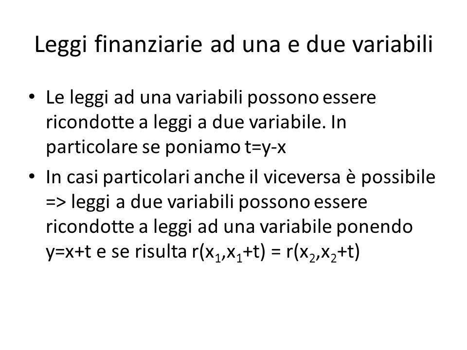 Leggi finanziarie ad una e due variabili Se r(x,y) è un legge di capitalizzazione derivabile rispetto ad x e y la condizione che permette di scriverla come legge ad una variabile, posto t=y-x, è la seguente: Valgono anche le seguenti proprietà