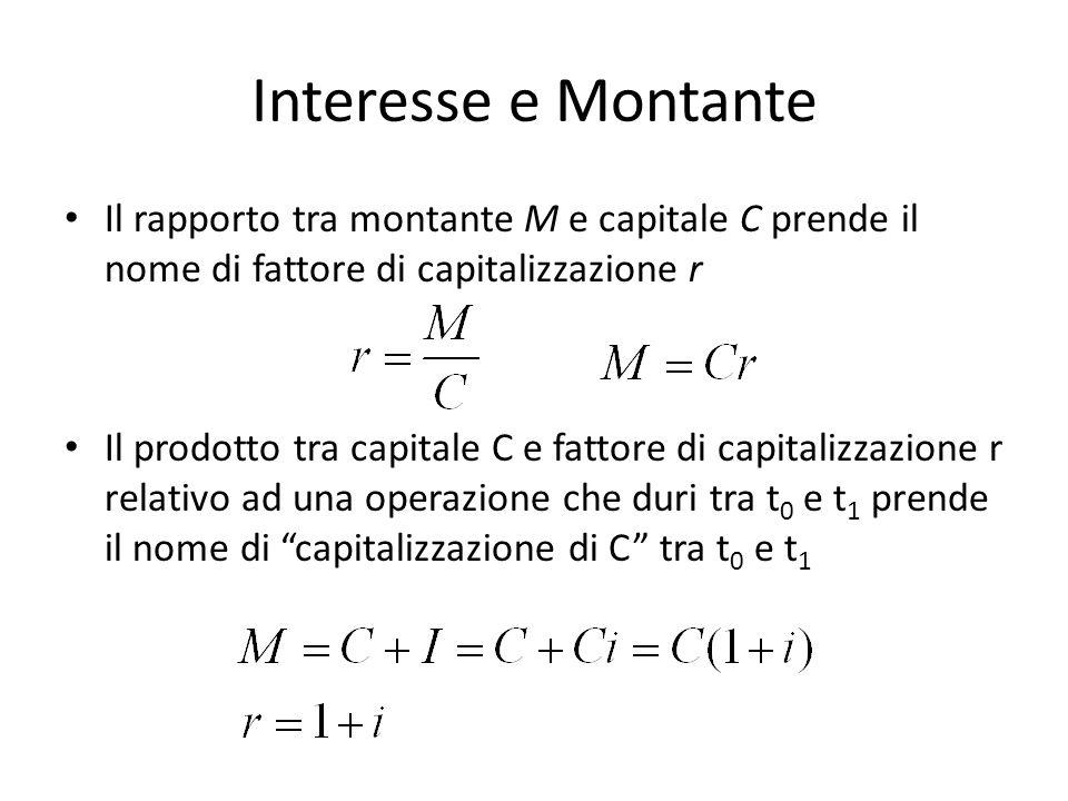 Interesse e Montante Il rapporto tra montante M e capitale C prende il nome di fattore di capitalizzazione r Il prodotto tra capitale C e fattore di c