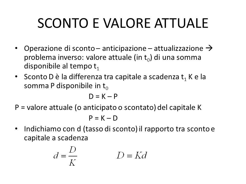 SCONTO E VALORE ATTUALE Il rapporto tra valore attuale P e capitale a scadenza K è detto fattore di anticipazione (o attualizzazione o sconto) Il prodotto tra capitale K e fattore di anticipazione ν corrisponde ad una operazione di sconto tra i tempi t 1 e t 0 P = K – Kd = K(1-d) => ν = 1 – d